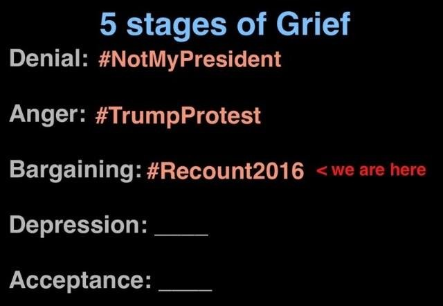 5-stages-of-grief-trump-meme