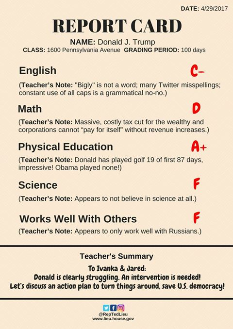 trump report card meme