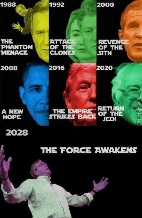 star wars presidents