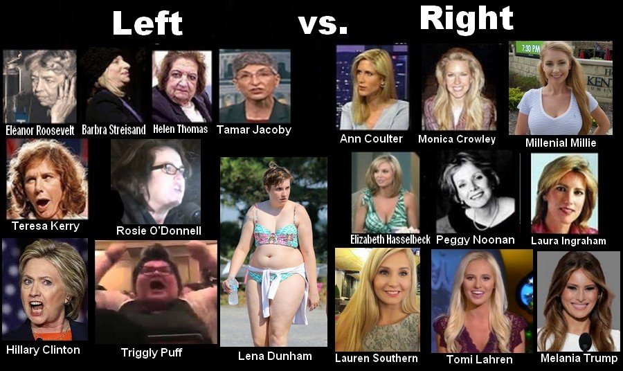 women of the left political meme